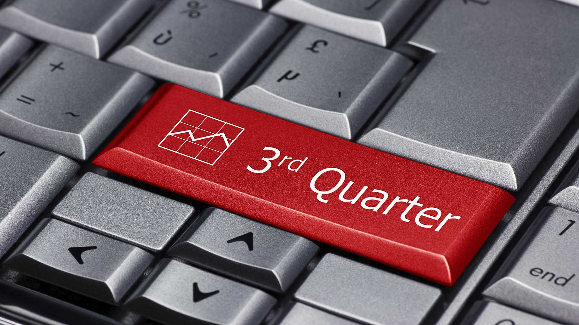 3rd Quarter Analysis